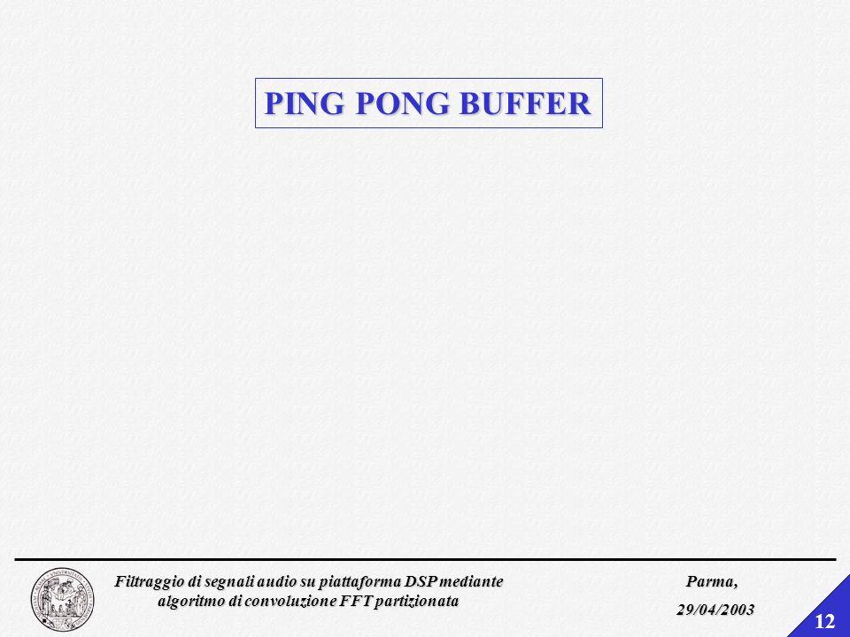 PING PONG BUFFER Filtraggio di segnali audio su piattaforma DSP mediante algoritmo di convoluzione FFT partizionata.