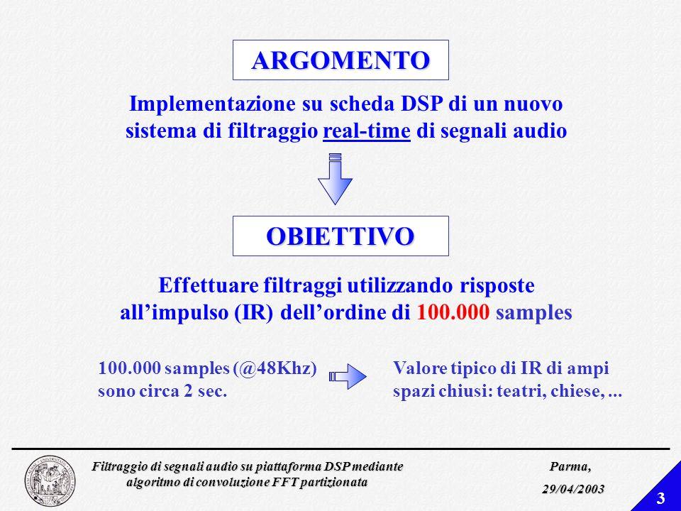 ARGOMENTO Implementazione su scheda DSP di un nuovo sistema di filtraggio real-time di segnali audio.