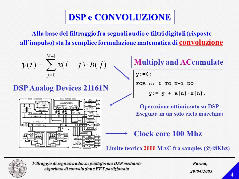 DSP e CONVOLUZIONE Multiply and ACcumulate DSP Analog Devices 21161N