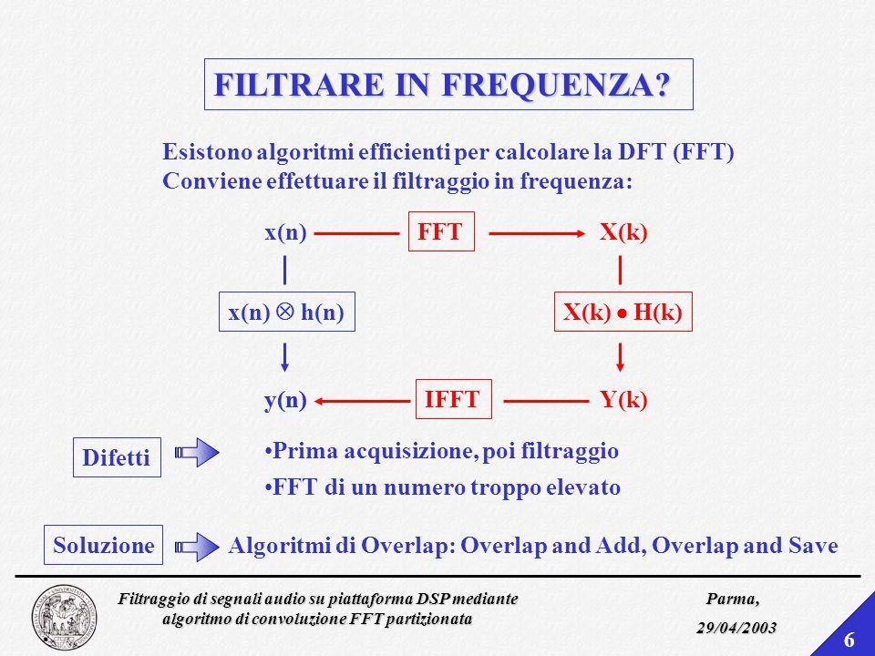 FILTRARE IN FREQUENZA Esistono algoritmi efficienti per calcolare la DFT (FFT) Conviene effettuare il filtraggio in frequenza: