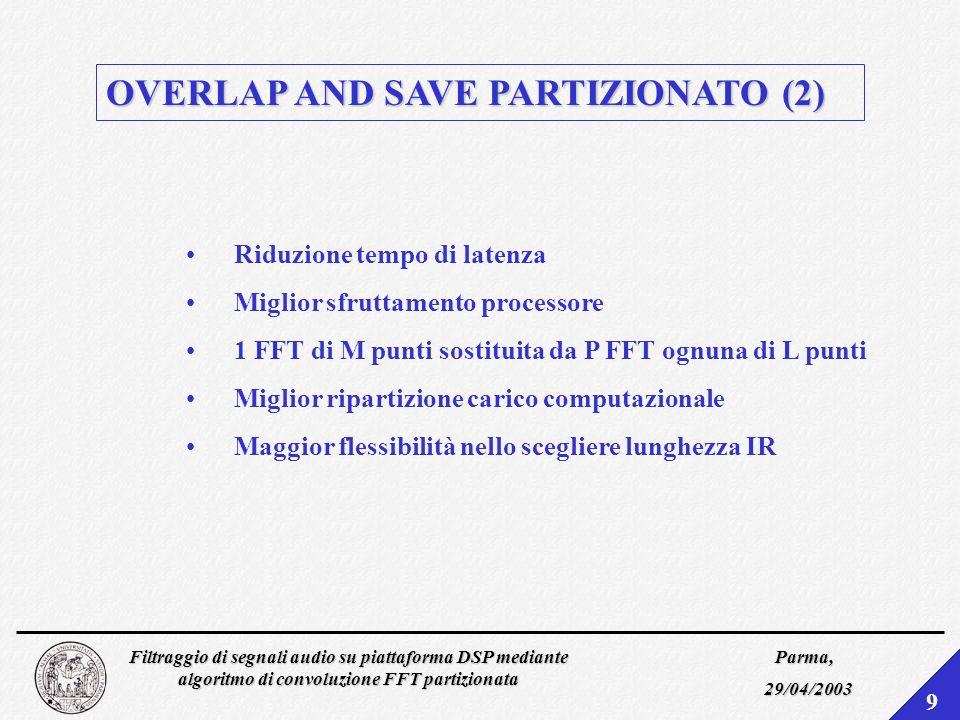 OVERLAP AND SAVE PARTIZIONATO (2)
