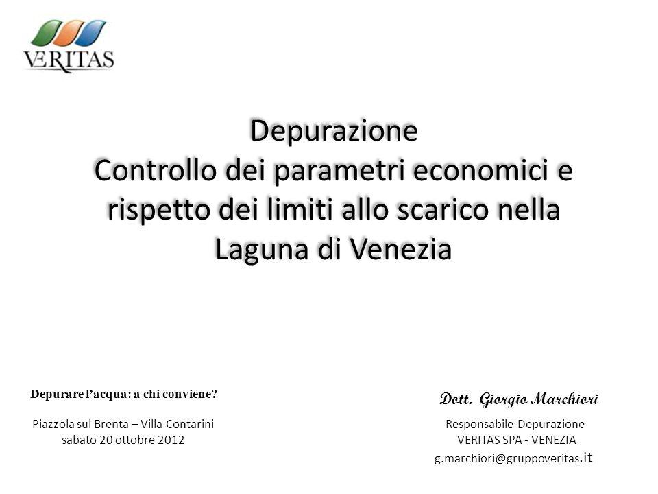 Dott. Giorgio Marchiori