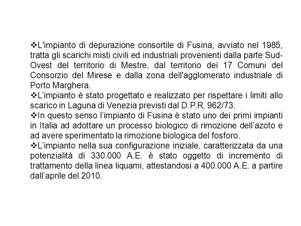 L impianto di depurazione consortile di Fusina, avviato nel 1985, tratta gli scarichi misti civili ed industriali provenienti dalla parte Sud-Ovest del territorio di Mestre, dal territorio dei 17 Comuni del Consorzio del Mirese e dalla zona dell agglomerato industriale di Porto Marghera.