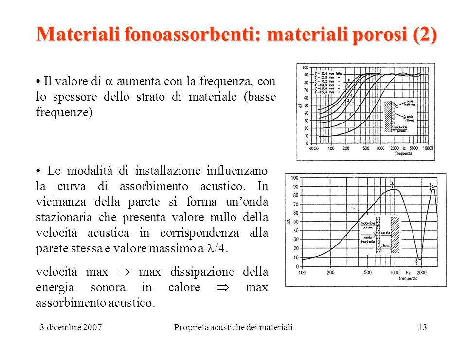 Materiali fonoassorbenti: materiali porosi (2)