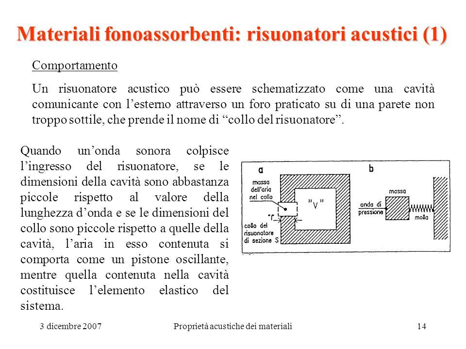 Materiali fonoassorbenti: risuonatori acustici (1)