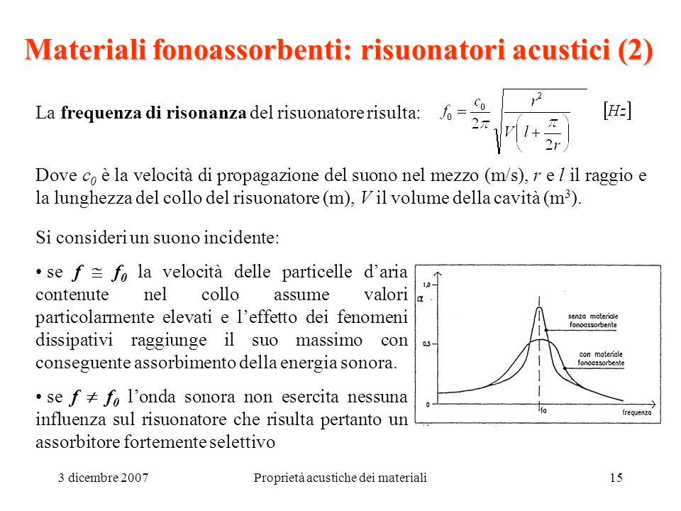 Materiali fonoassorbenti: risuonatori acustici (2)