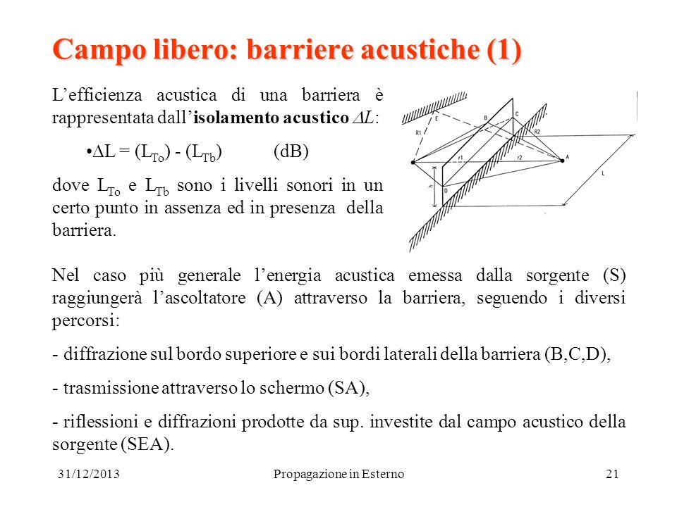 Campo libero: barriere acustiche (1)