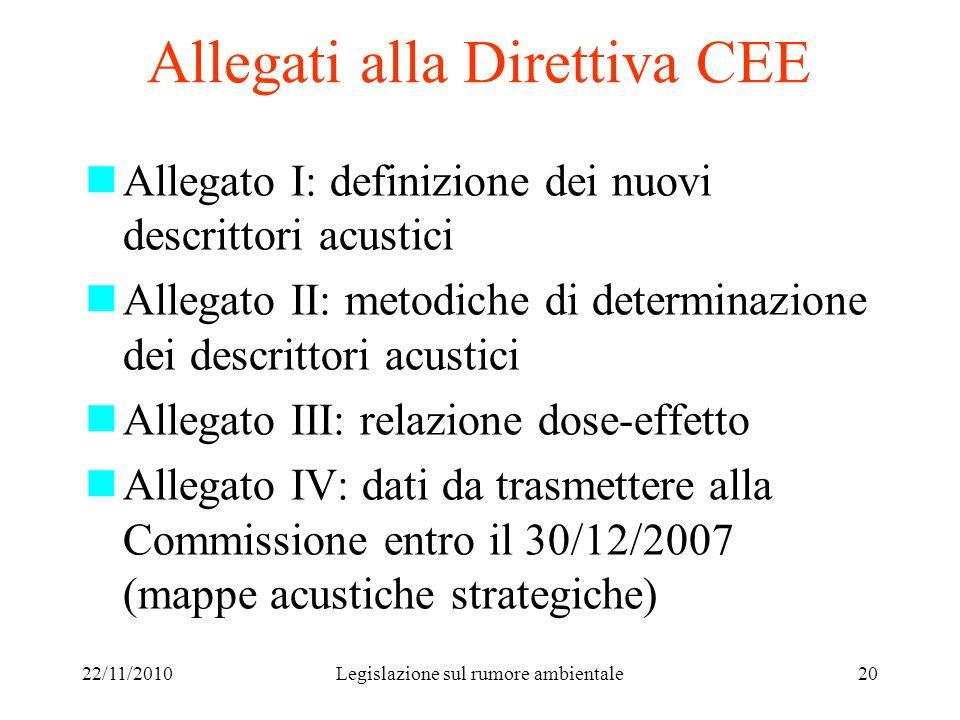 Allegati alla Direttiva CEE