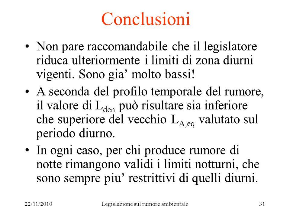 Legislazione sul rumore ambientale