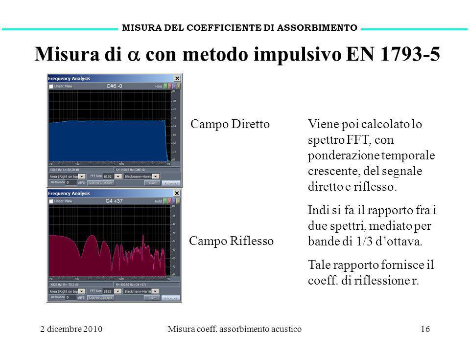 Misura di a con metodo impulsivo EN 1793-5