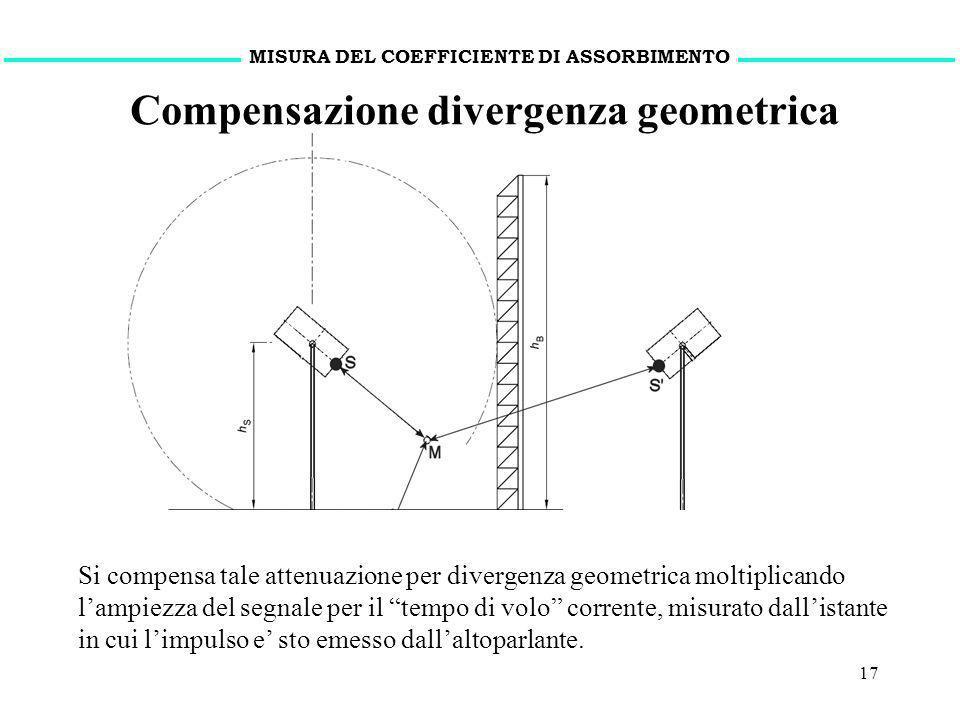 Compensazione divergenza geometrica