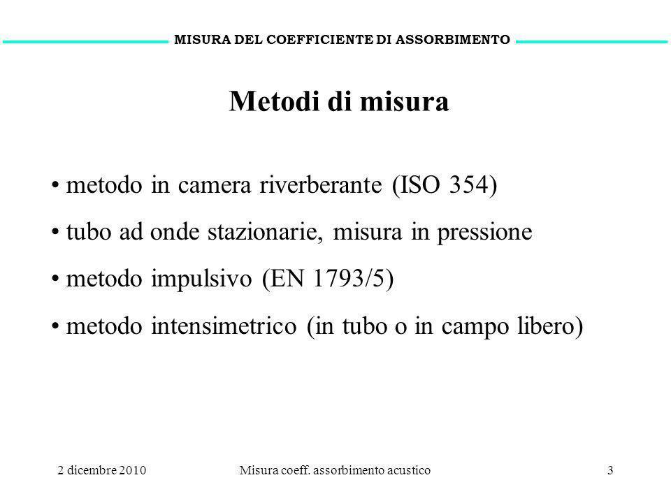 MISURA DEL COEFFICIENTE DI ASSORBIMENTO