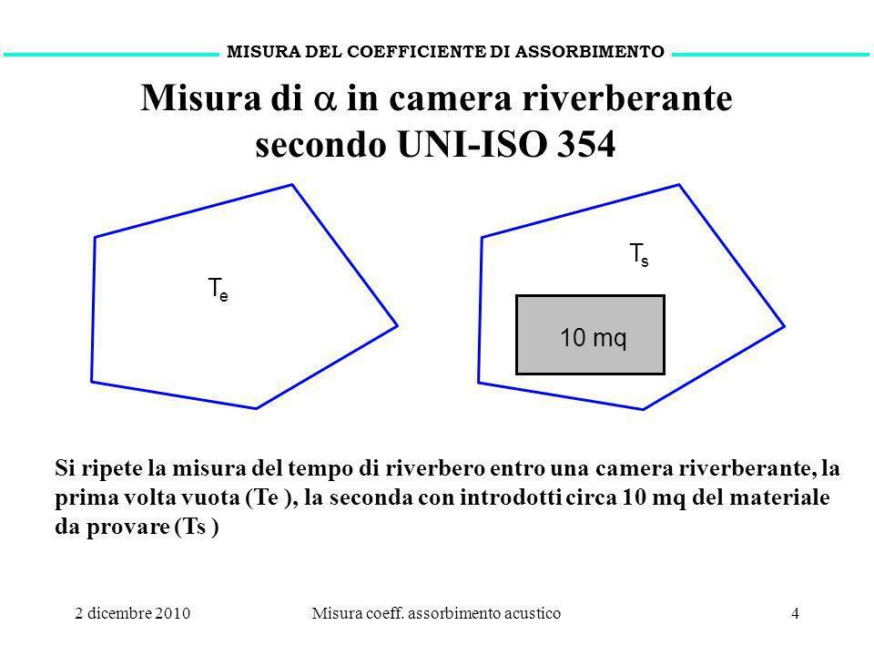 Misura di a in camera riverberante secondo UNI-ISO 354