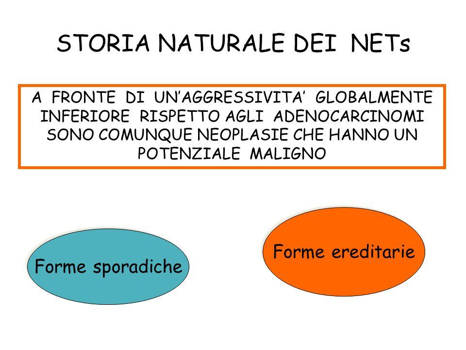 STORIA NATURALE DEI NETs
