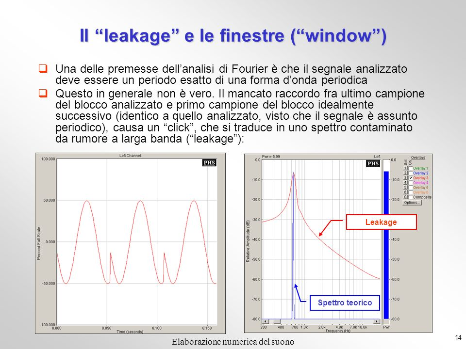 Il leakage e le finestre ( window )