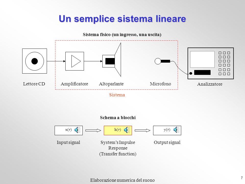 Un semplice sistema lineare