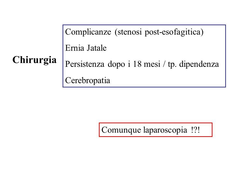 Chirurgia Complicanze (stenosi post-esofagitica) Ernia Jatale