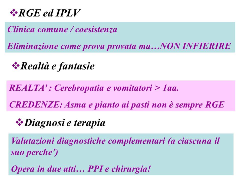 RGE ed IPLV Realtà e fantasie Diagnosi e terapia