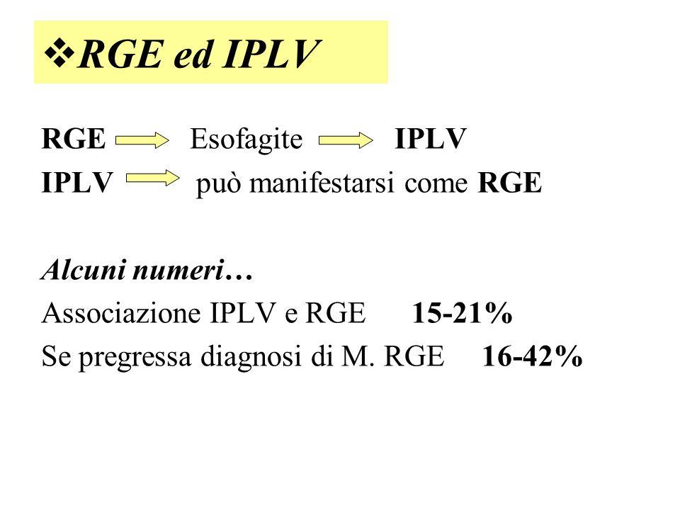 RGE ed IPLV RGE Esofagite IPLV IPLV può manifestarsi come RGE