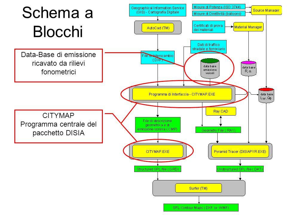 Schema a Blocchi Data-Base di emissione ricavato da rilievi fonometrici.