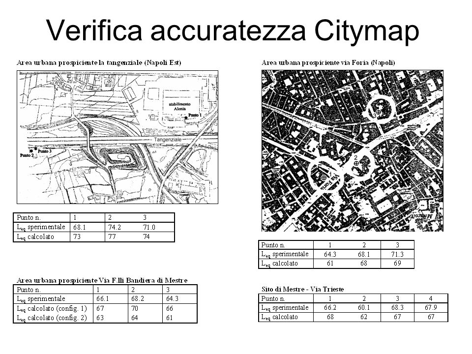 Verifica accuratezza Citymap