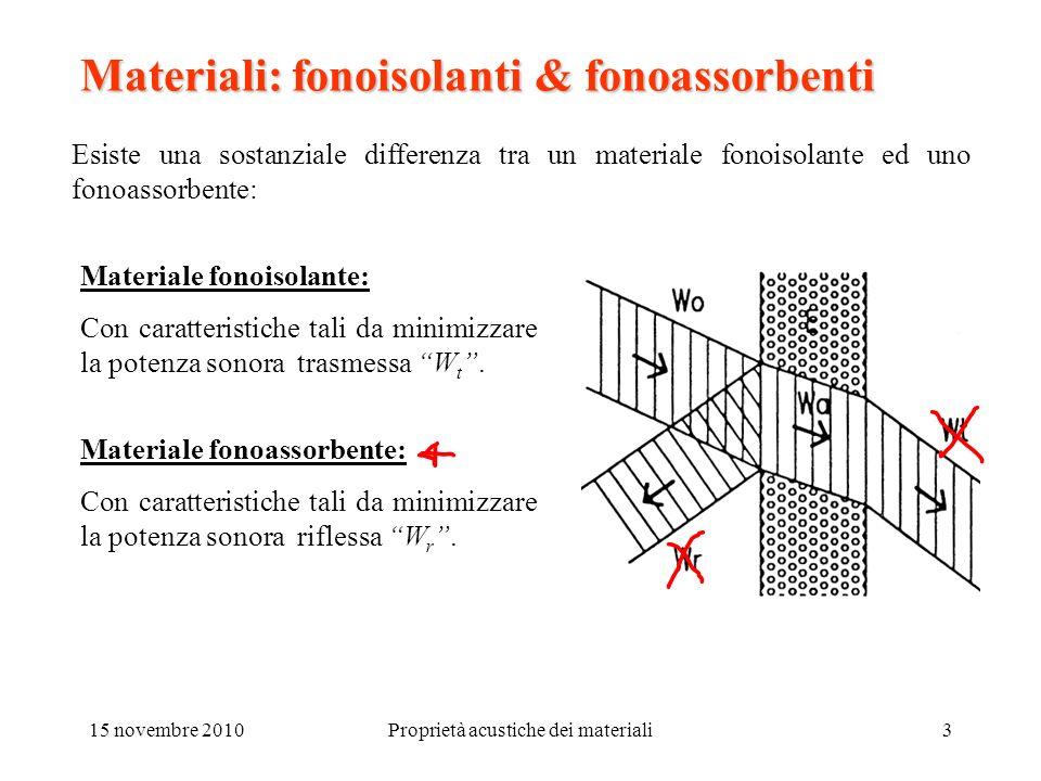 Materiali: fonoisolanti & fonoassorbenti