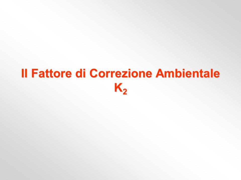 Il Fattore di Correzione Ambientale K2