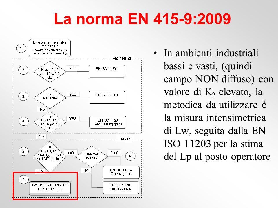 La norma EN 415-9:2009