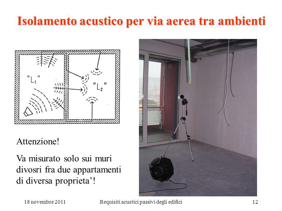 Isolamento acustico per via aerea tra ambienti
