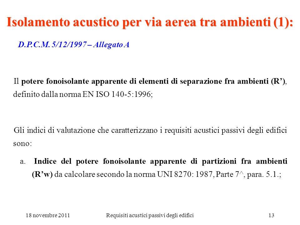 Isolamento acustico per via aerea tra ambienti (1):