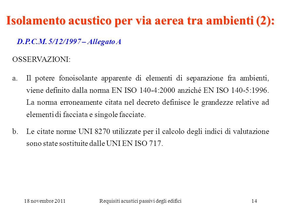 Isolamento acustico per via aerea tra ambienti (2):
