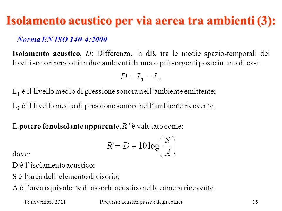 Isolamento acustico per via aerea tra ambienti (3):