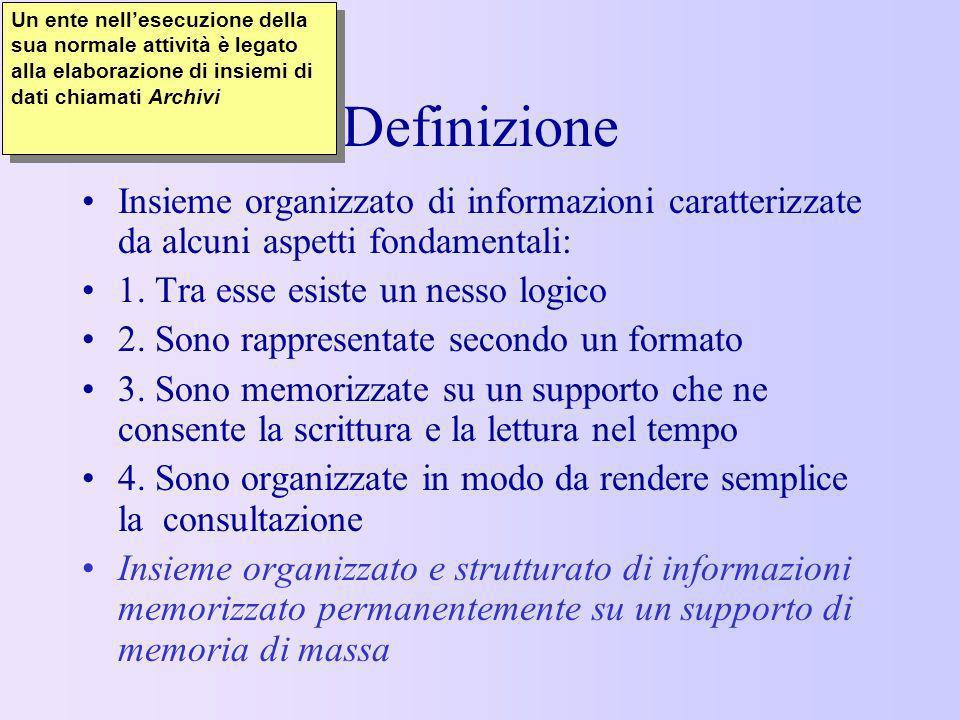 Un ente nell'esecuzione della sua normale attività è legato alla elaborazione di insiemi di dati chiamati Archivi