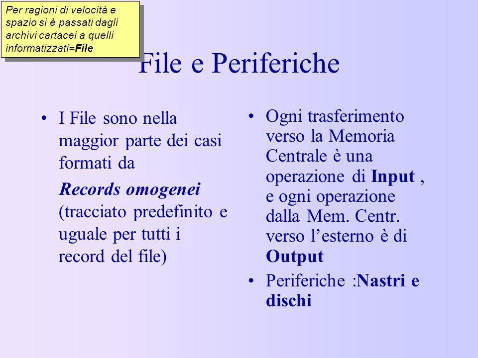 File e Periferiche I File sono nella maggior parte dei casi formati da