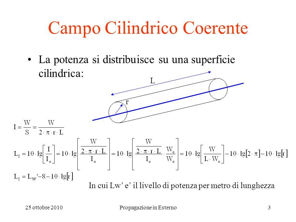 Campo Cilindrico Coerente