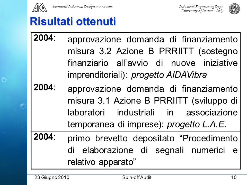 Risultati ottenuti 2004: