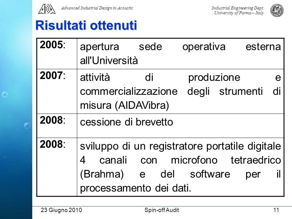 Risultati ottenuti 2005: apertura sede operativa esterna all Università. 2007: