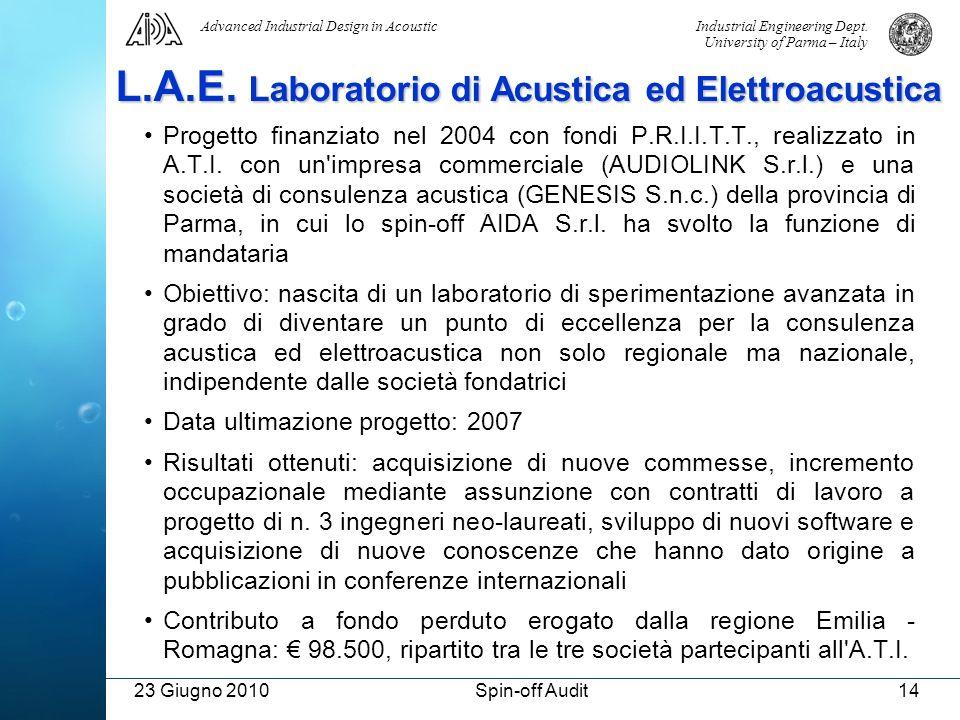 L.A.E. Laboratorio di Acustica ed Elettroacustica