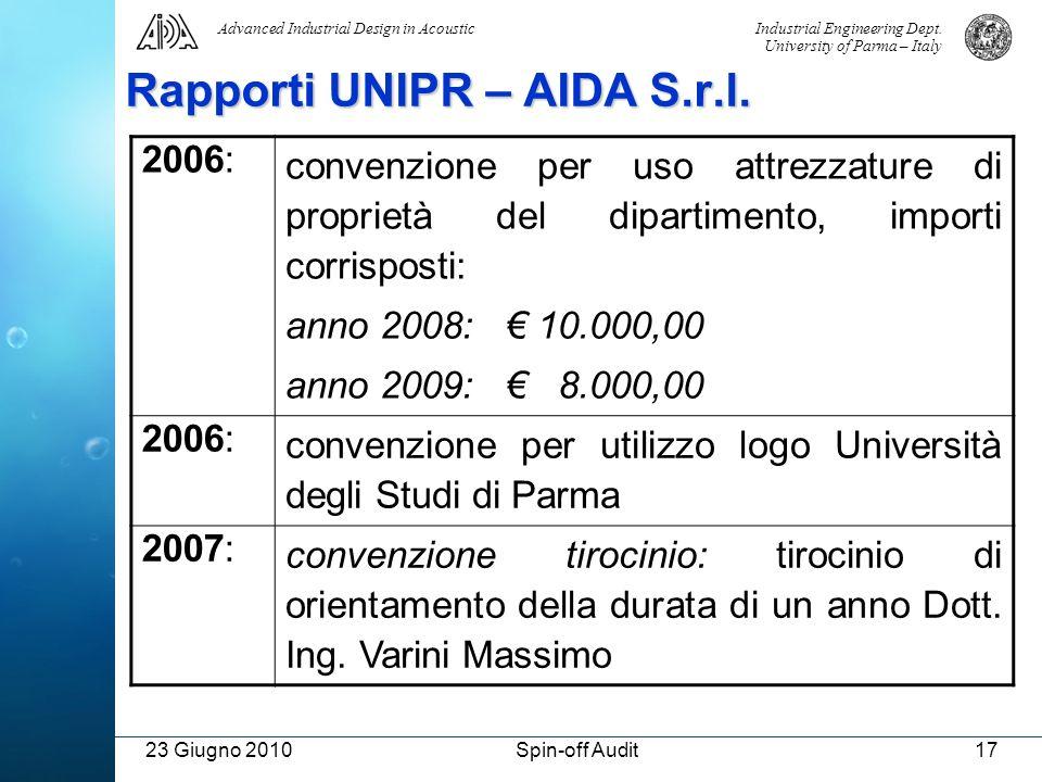 Rapporti UNIPR – AIDA S.r.l.