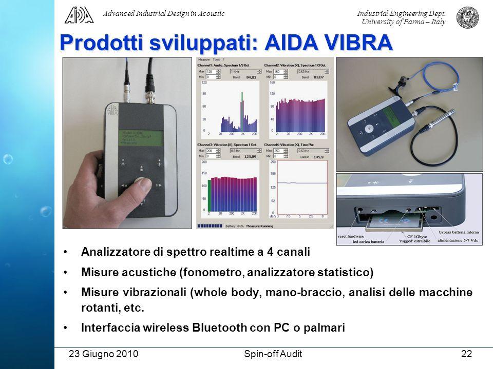 Prodotti sviluppati: AIDA VIBRA
