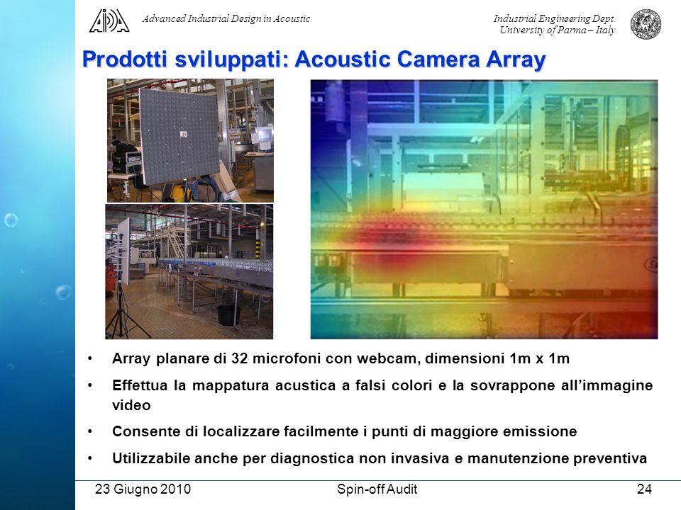 Prodotti sviluppati: Acoustic Camera Array
