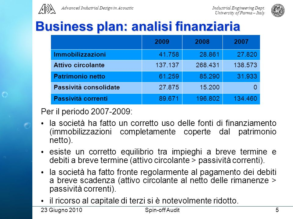 Business plan: analisi finanziaria