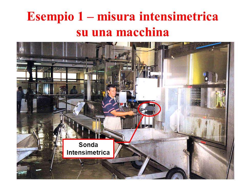 Esempio 1 – misura intensimetrica su una macchina