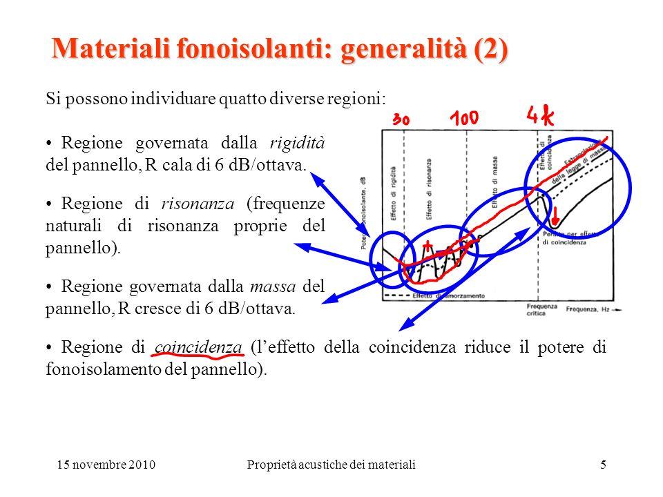 Materiali fonoisolanti: generalità (2)