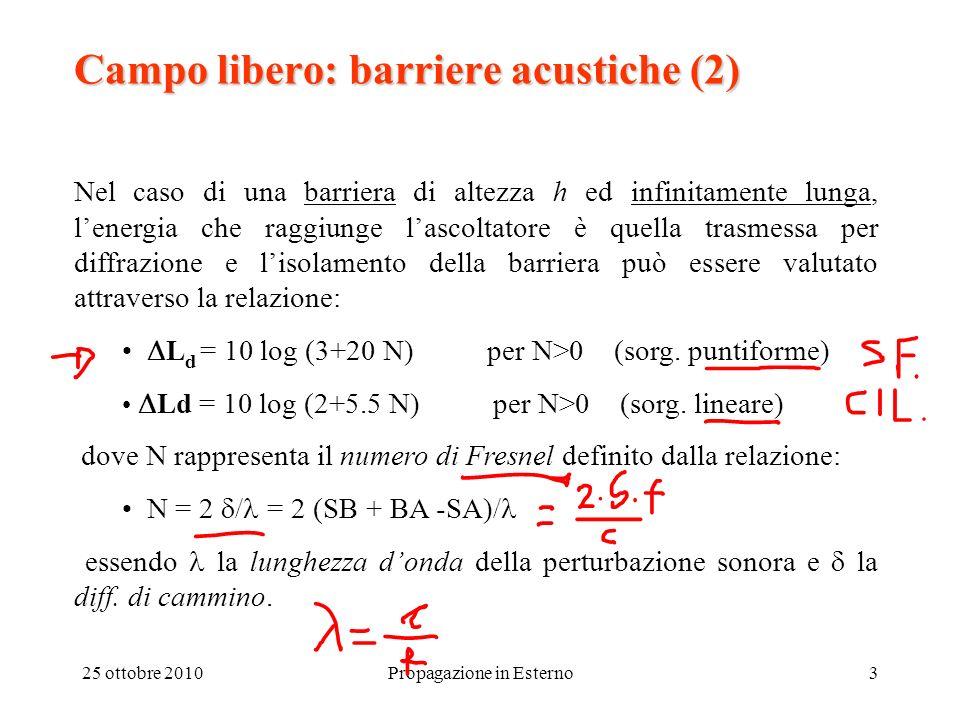 Campo libero: barriere acustiche (2)