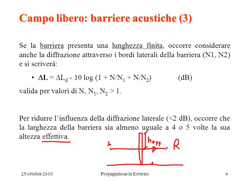 Campo libero: barriere acustiche (3)