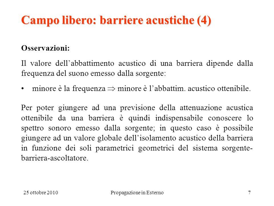 Campo libero: barriere acustiche (4)