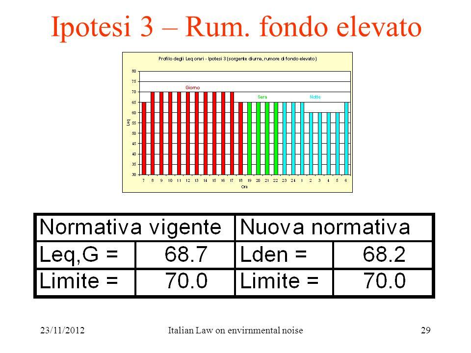 Ipotesi 3 – Rum. fondo elevato