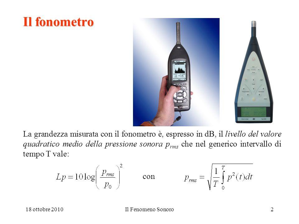 Il fonometro