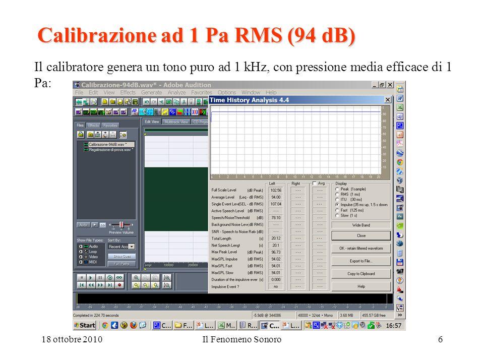 Calibrazione ad 1 Pa RMS (94 dB)